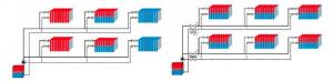 R-Heating-sildymo sistemos balansavimas