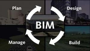 BIM schema