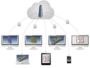 Centralizuotas BIM bendradarbiavimas ir duomenu mainai